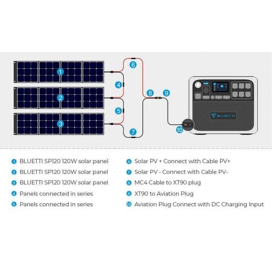 Portable solar power plant Bluetti AC200