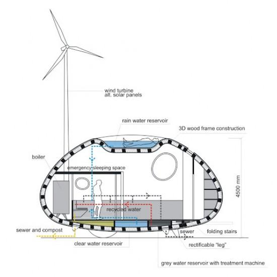 Autonomous home Space Ecocapsule